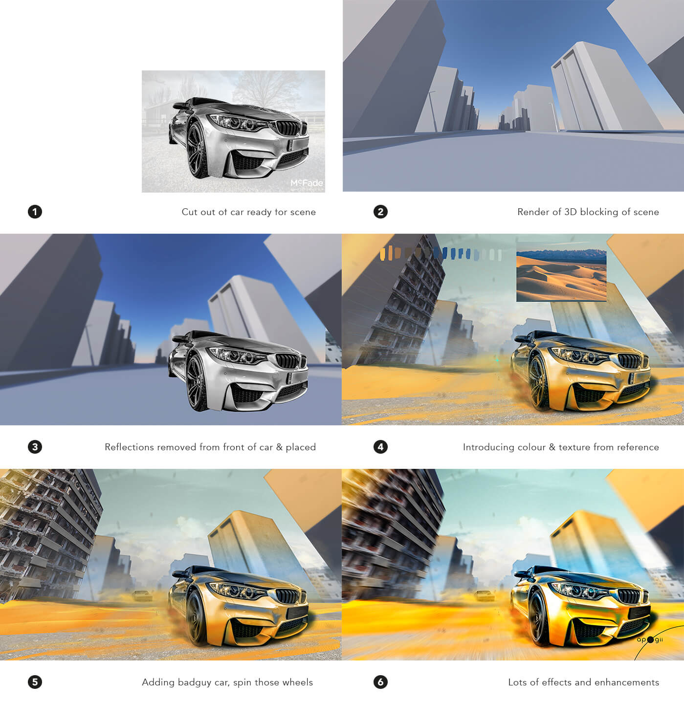 car-artwork-process